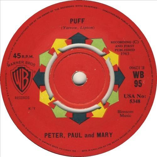 Ukulele chords - Puff the Magic Dragon by Leonard Lipton and Peter Yarrow