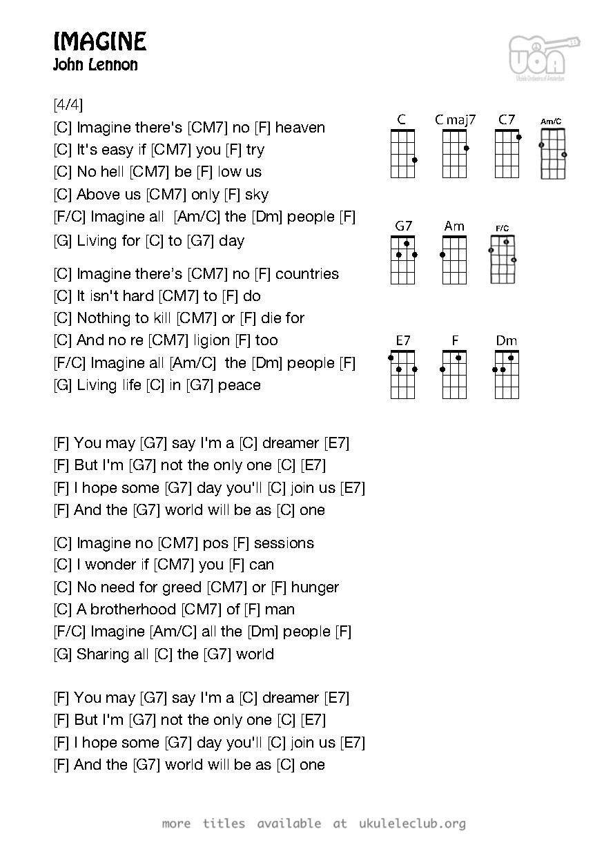 Ukulele tabs imagine