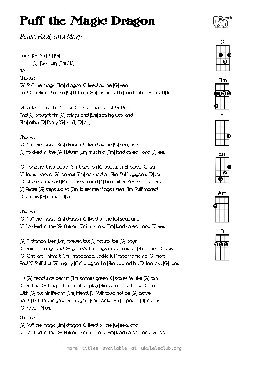 Ukulele chords puff the magic dragon by leonard lipton and peter pdf thumbnail should appear here hexwebz Images