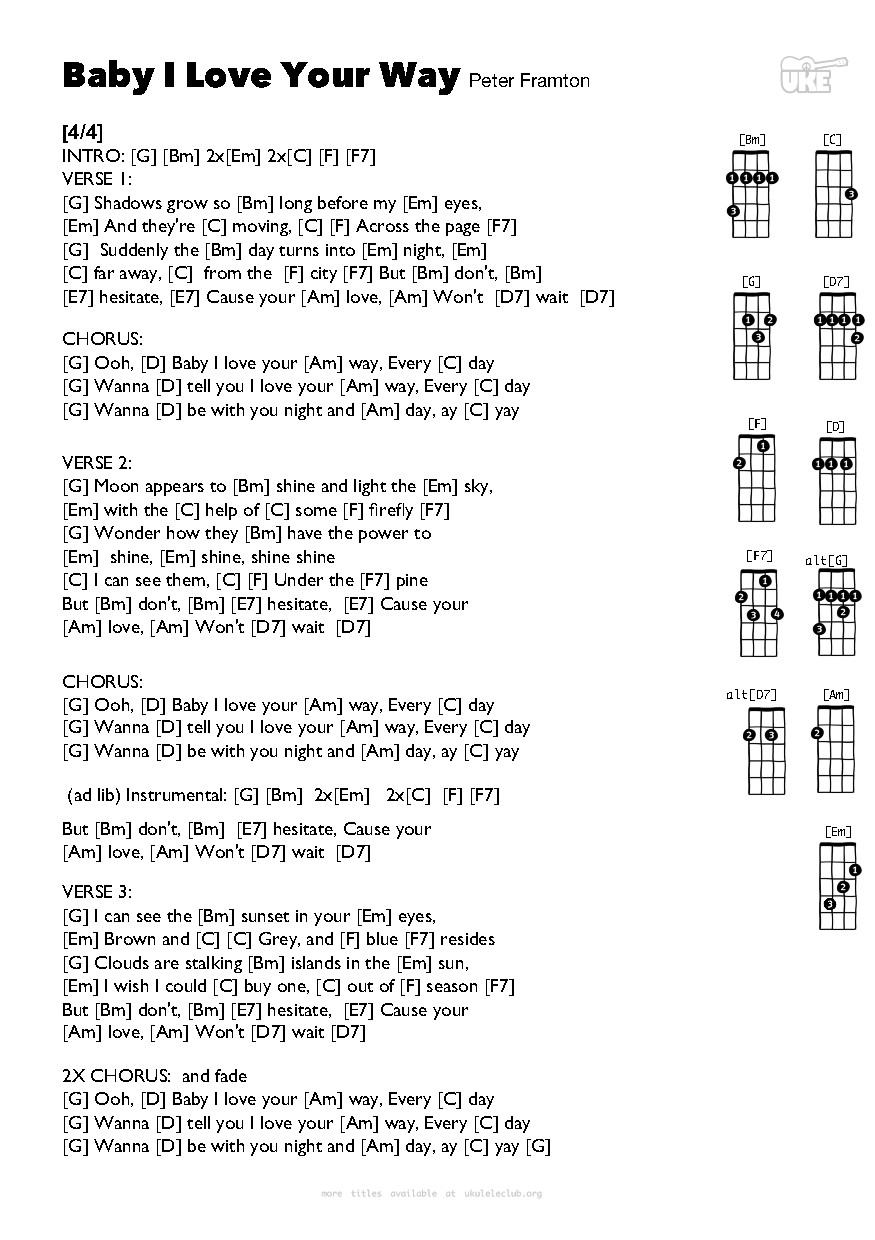 Ukulele Chords Baby I Love Your Way By Peter Frampton