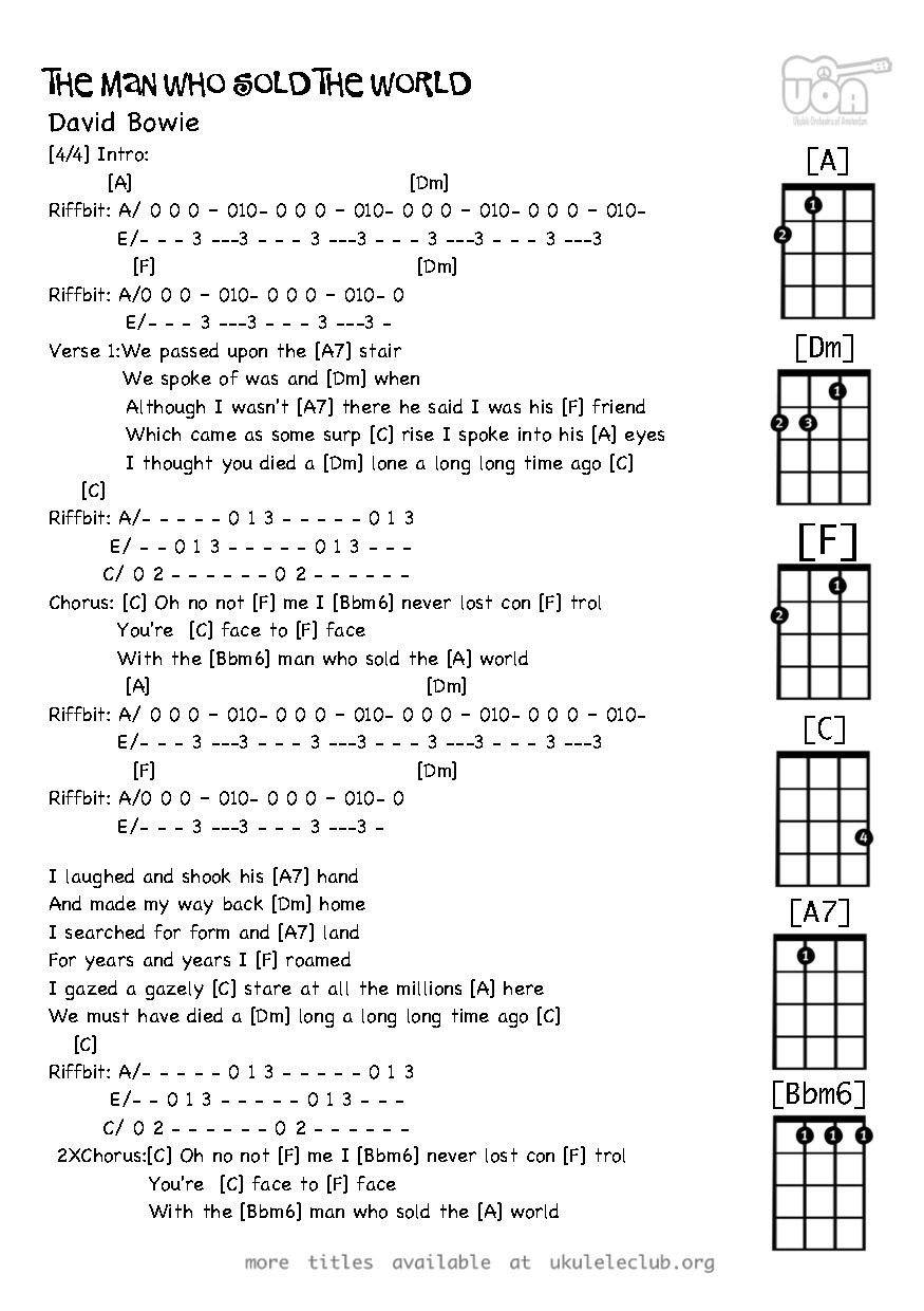 Ukulele chords the man who sold the world by david bowie pdf thumbnail should appear here hexwebz Gallery